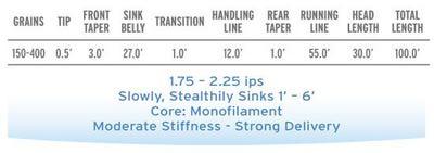 SCIENTIFIC ANGLERS™ 10382 Нахлыстовый шнур Mastery Streamer Express Clear Tip (фото, вид 2)
