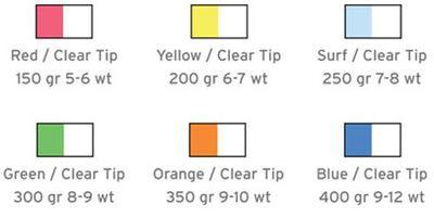 SCIENTIFIC ANGLERS™ 10382 Нахлыстовый шнур Mastery Streamer Express Clear Tip (фото, вид 3)