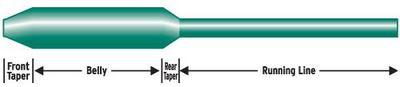 SCIENTIFIC ANGLERS™ 10383 Нахлыстовый шнур Professional Full Sinking Fly Lines (фото, вид 1)