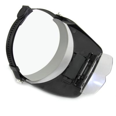 SFT-studio 41382 Увеличительные линзы с подсветкой Light Head Magnifying Glass (фото, вид 2)