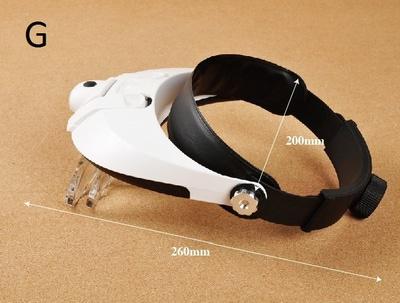 SFT-studio 41382 Увеличительные линзы с подсветкой Light Head Magnifying Glass (фото, вид 20)