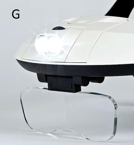 SFT-studio 41382 Увеличительные линзы с подсветкой Light Head Magnifying Glass (фото, вид 23)