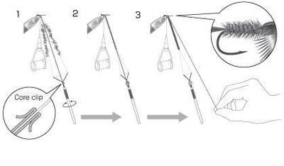 C&F Design 41153 Скручиватель Dubbing Twister Plus (фото, вид 1)