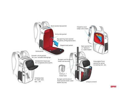 Rapala 82092 Рюкзак URBAN Backpack (фото, вид 3)