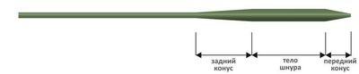 Kola Salmon 10500 Нахлыстовый шнур FAVORIT Essential Series (фото, вид 1)