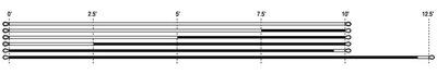 Rio 10348 Сменные кончики Skagit MOW Tip (фото, вид 1)