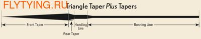ROYAL WULFF 10326 Нахлыстовый шнур J-3 Triangle Taper PLUS (фото, ROYAL WULFF  J-3 Triangle Taper PLUS)