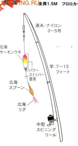 Nakazima 19401 Оснастка на лосося Hokkai Salmon GT (фото, вид 1)