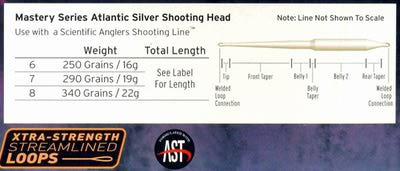 SCIENTIFIC ANGLERS™ 10385 Нахлыстовый шнур Atlantic Silver Shooting Head (фото, вид 1)